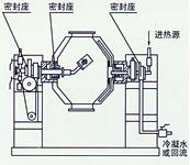 简易结构图